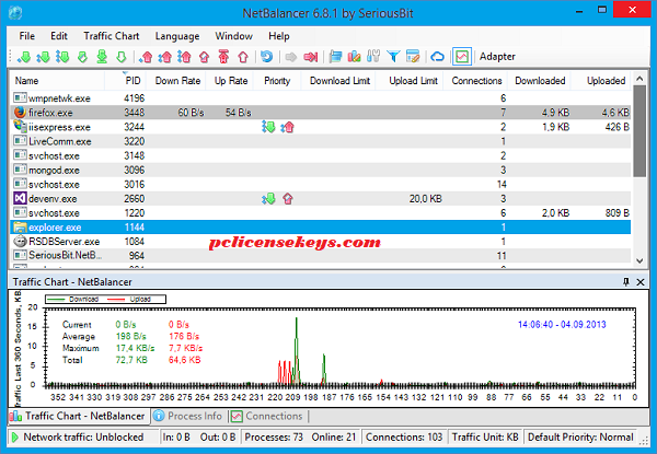 NetBalancer 9.13.1 Crack With Activation Code Full Free Download